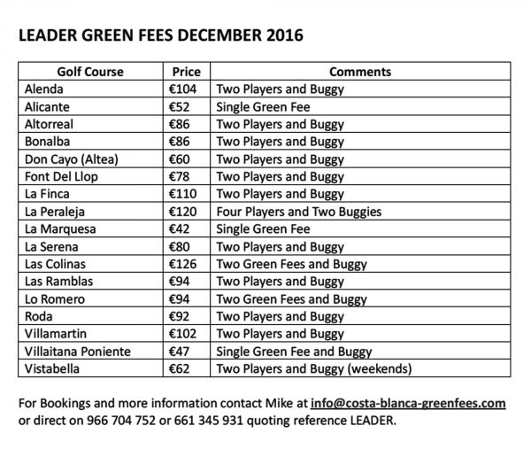 Some of the best discounted green fees are available to you through Mike Probert