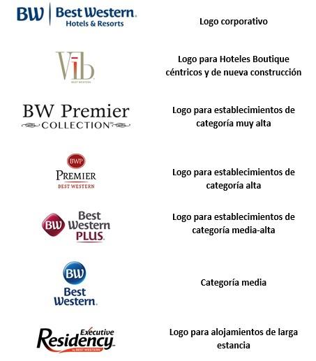 Best Western Logos