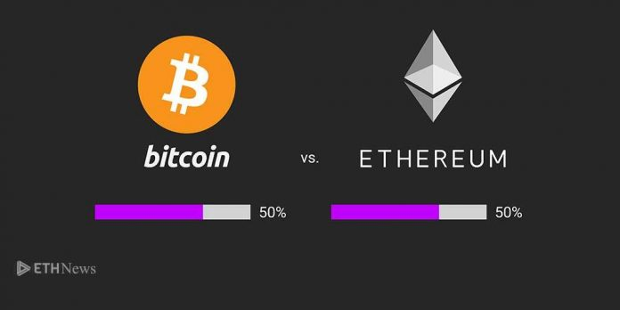 2020 invest in bitcoin or ethereoum