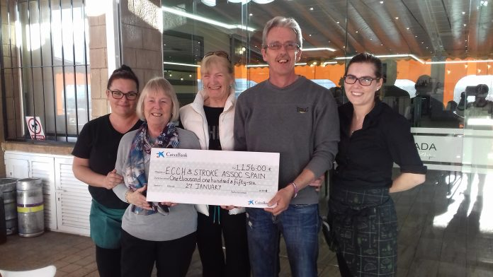 The cheque presentation