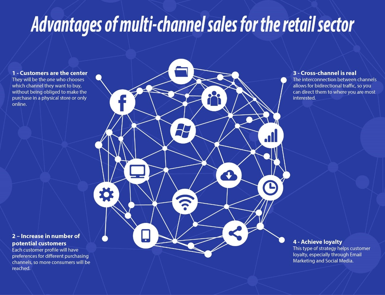 The Power of the Spoken Word: Social Media Sales Platform