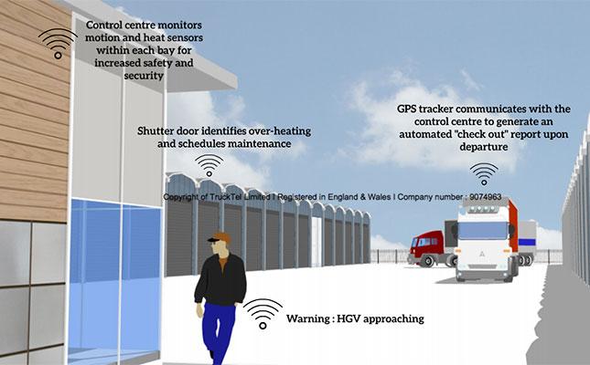 IoT Trucking