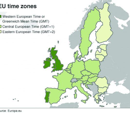 Clocking Brexit