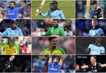 Team of the ICC Men's Cricket World Cup 2019 announced