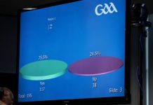 Two-Tier System Introduced For 2020 All-Ireland Football Championship.Twitter