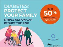 Eye Check Can Help Detect Diabetes