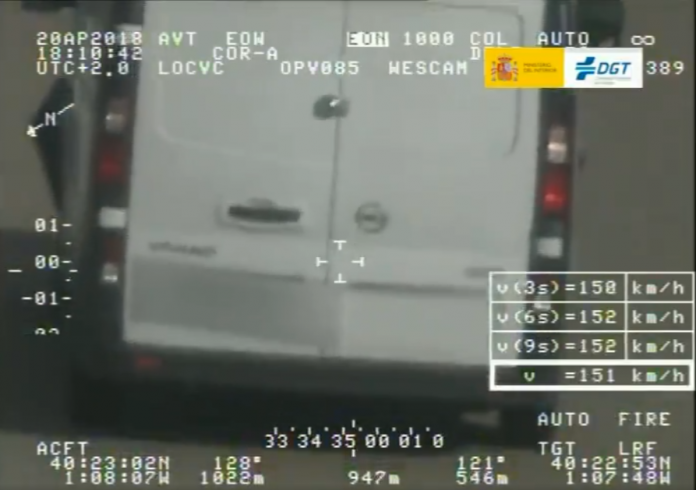 Guardia checks report 20% of the vans driven without ITV