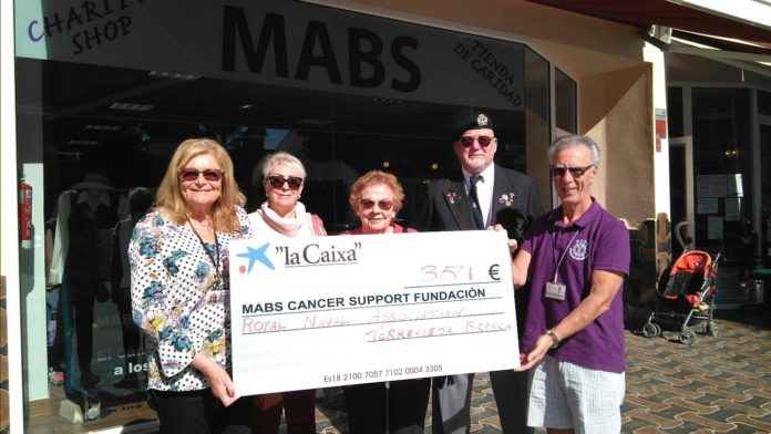 MABS Cancer Support Fundación
