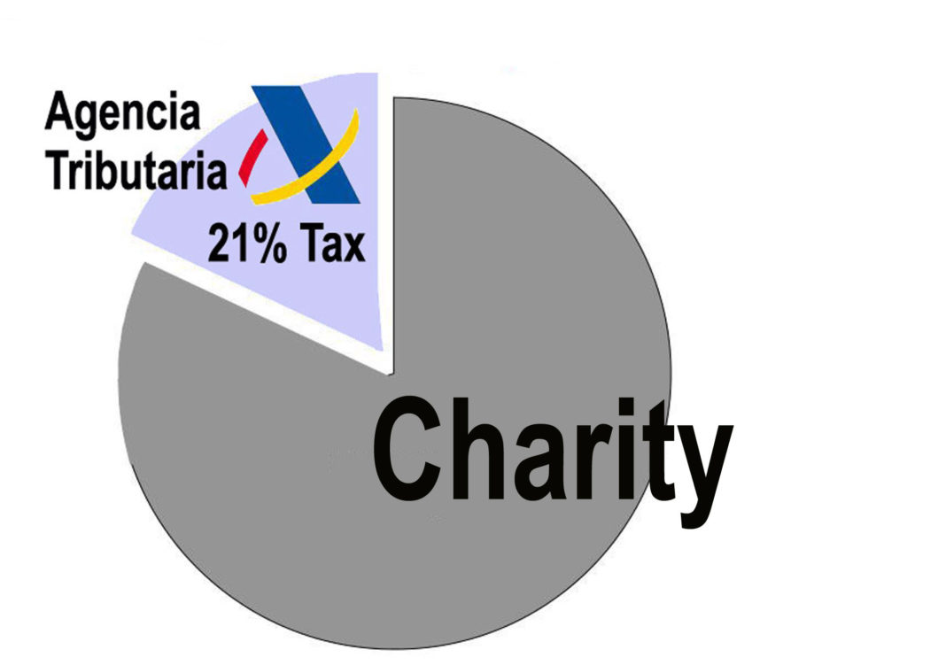 """Charities in Spain are being """"raped by the Spanish government""""."""