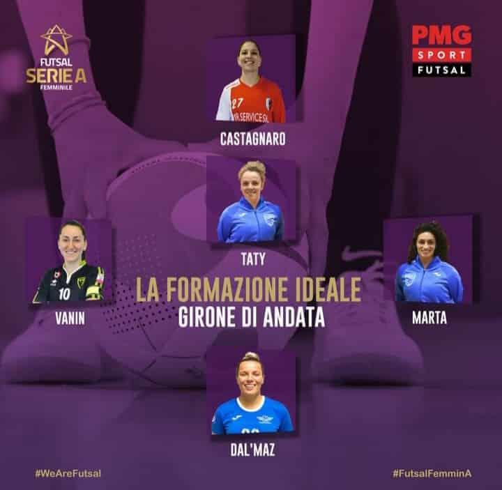 Marta: Named in Futsal Serie A 2020-21 mid-season top team.