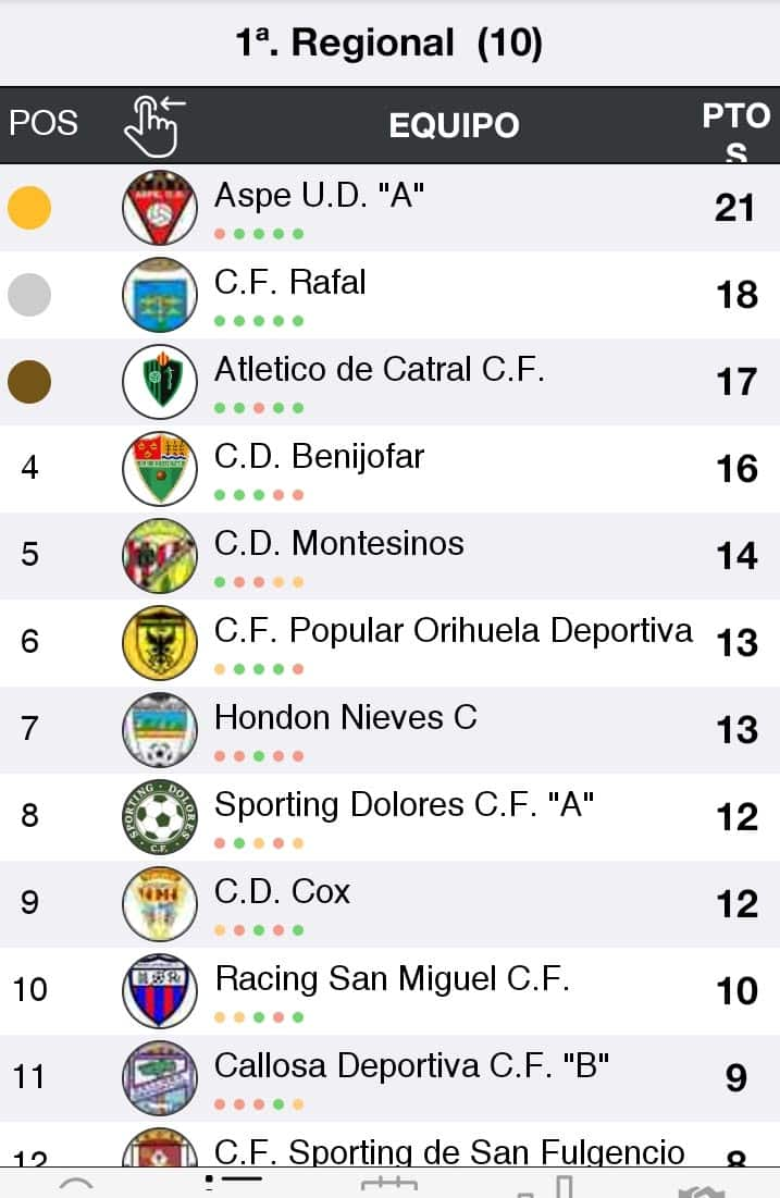 Valencia 1st Regional Group 10 current table.