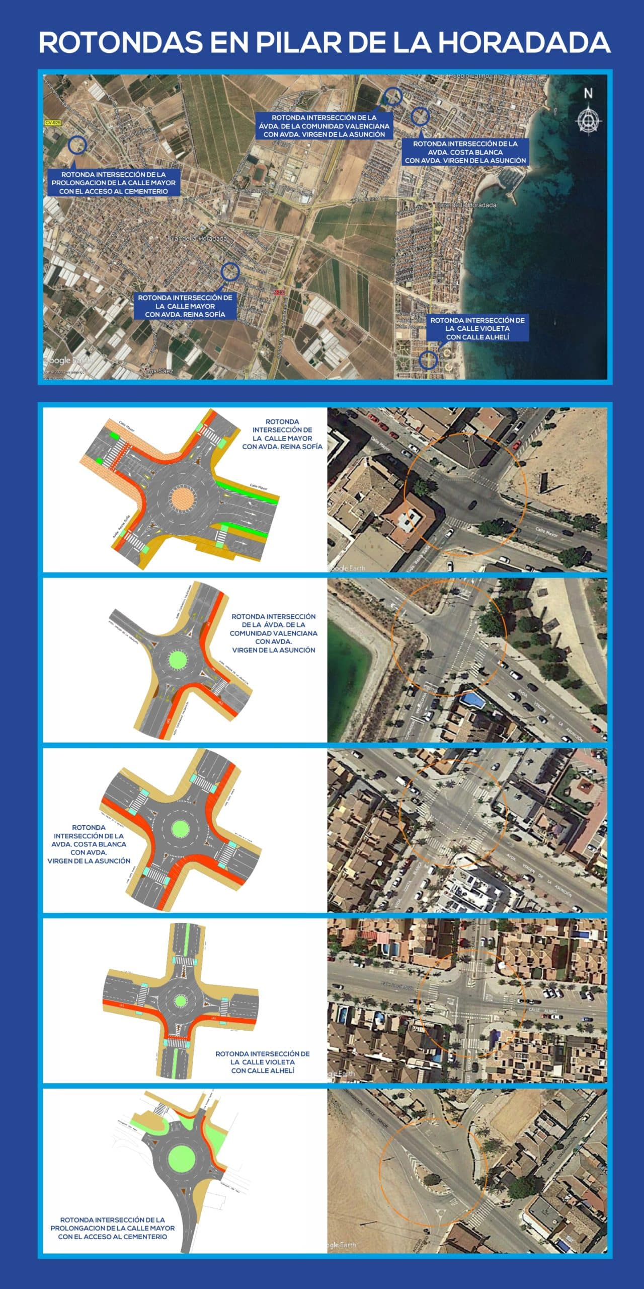 Five new roundabouts for Pilar de la Horadada