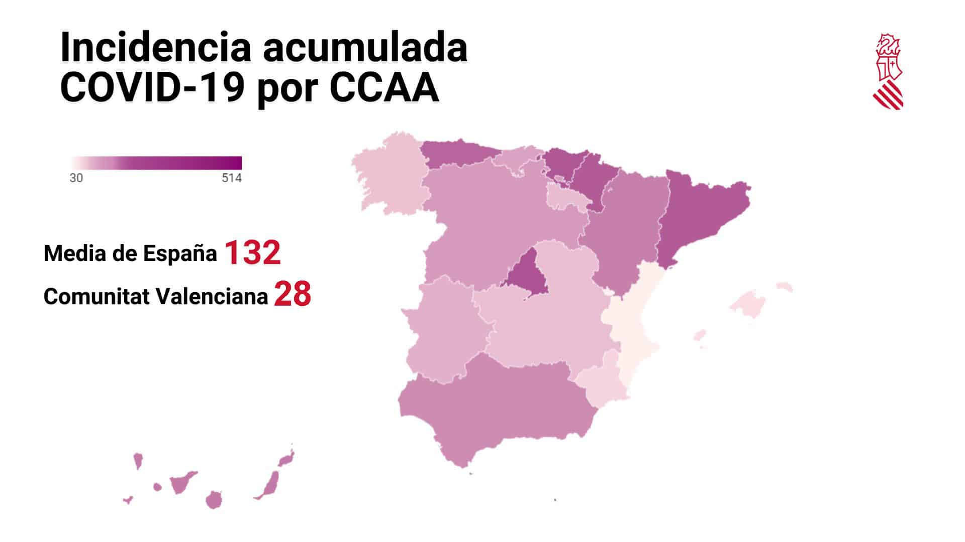 Reported incidents of Coronavirus in the Valencian Community